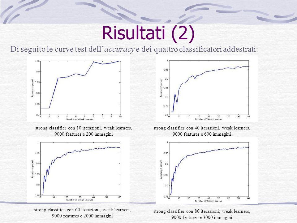 Risultati (2) Di seguito le curve test dellaccuracy e dei quattro classificatori addestrati: strong classifier con 10 iterazioni, weak learners, 9000