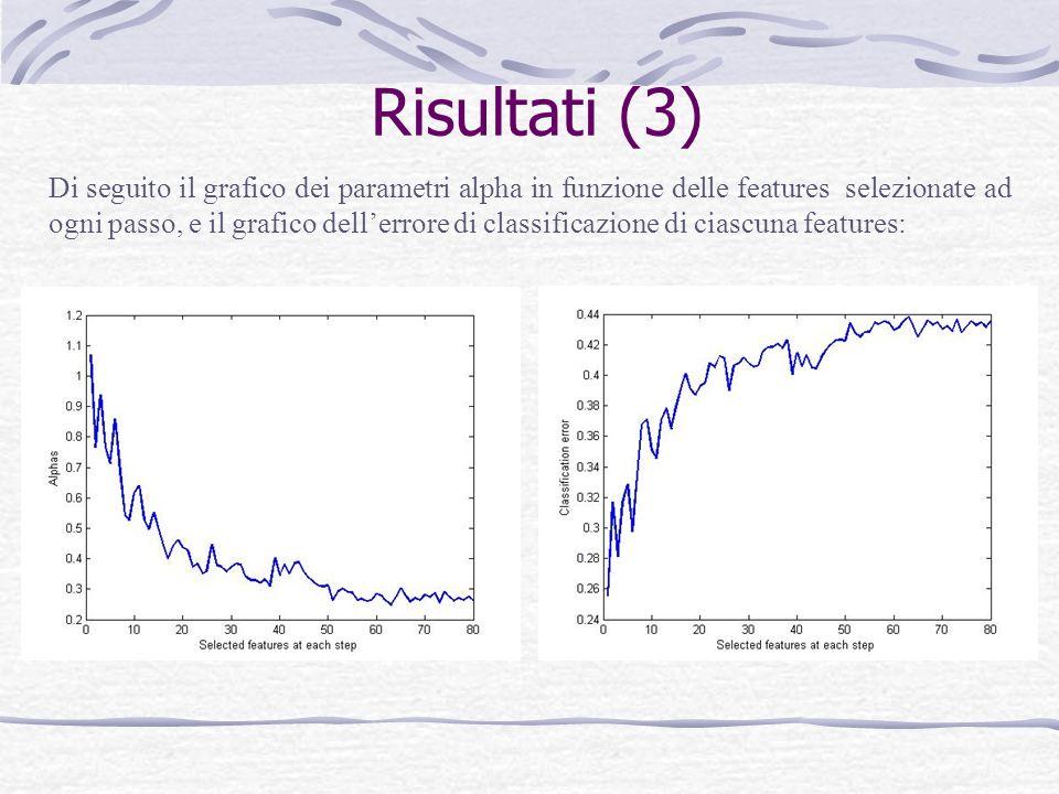 Risultati (3) Di seguito il grafico dei parametri alpha in funzione delle features selezionate ad ogni passo, e il grafico dellerrore di classificazio