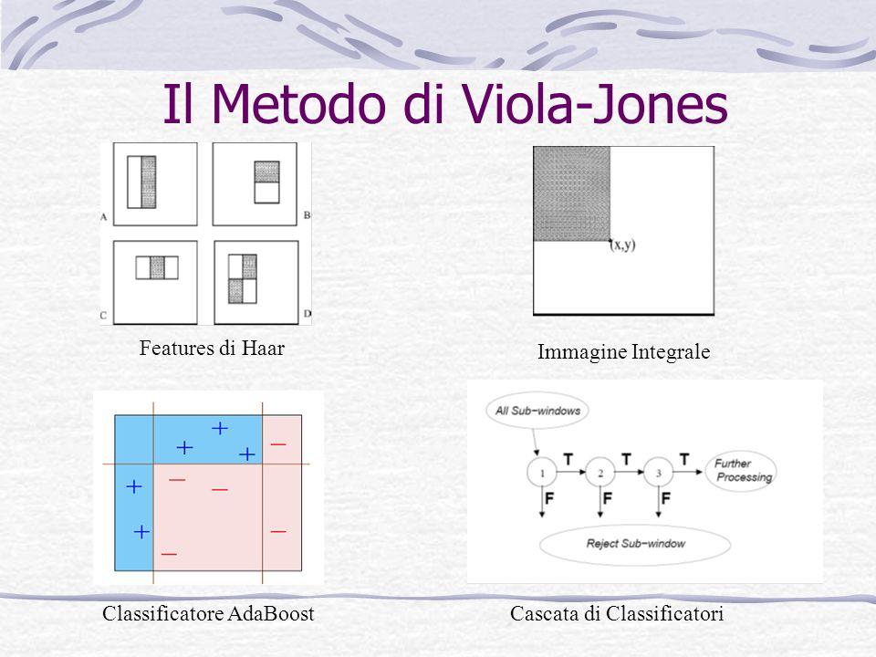 Il Metodo di Viola-Jones Features di Haar Immagine Integrale Classificatore AdaBoostCascata di Classificatori