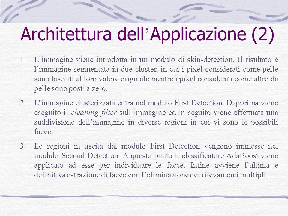 Architettura dell Applicazione (2) 1.Limmagine viene introdotta in un modulo di skin-detection. Il risultato è limmagine segmentata in due cluster, in
