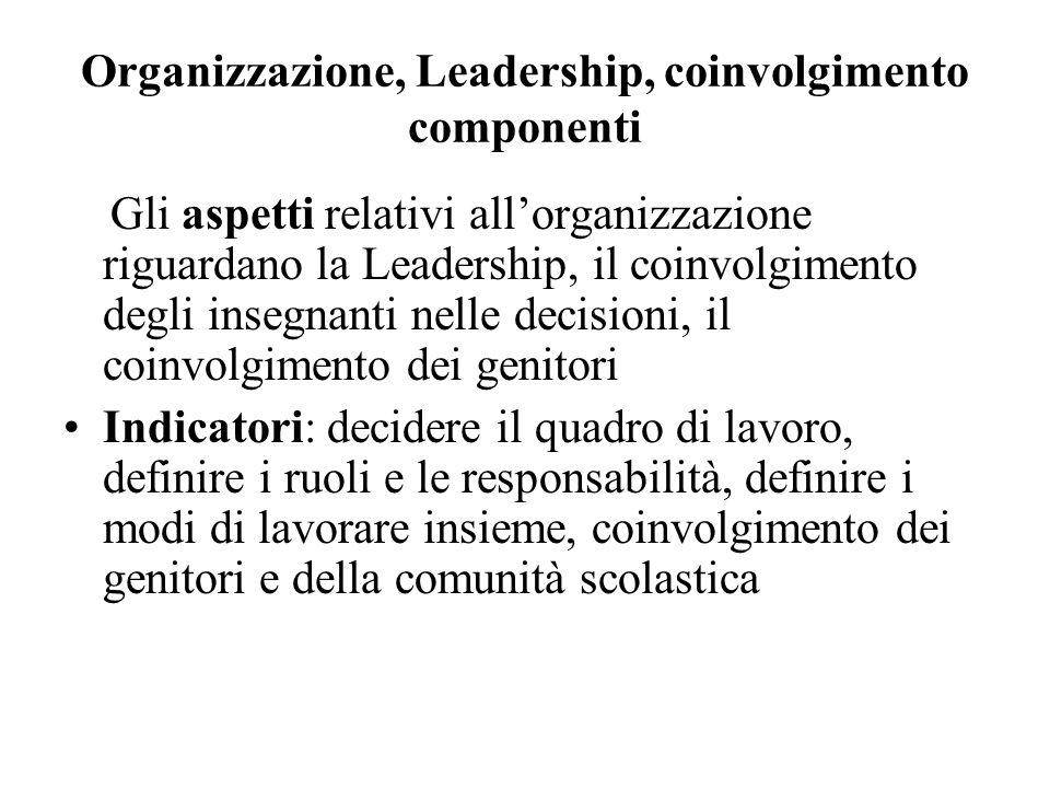 Organizzazione, Leadership, coinvolgimento componenti Gli aspetti relativi allorganizzazione riguardano la Leadership, il coinvolgimento degli insegna