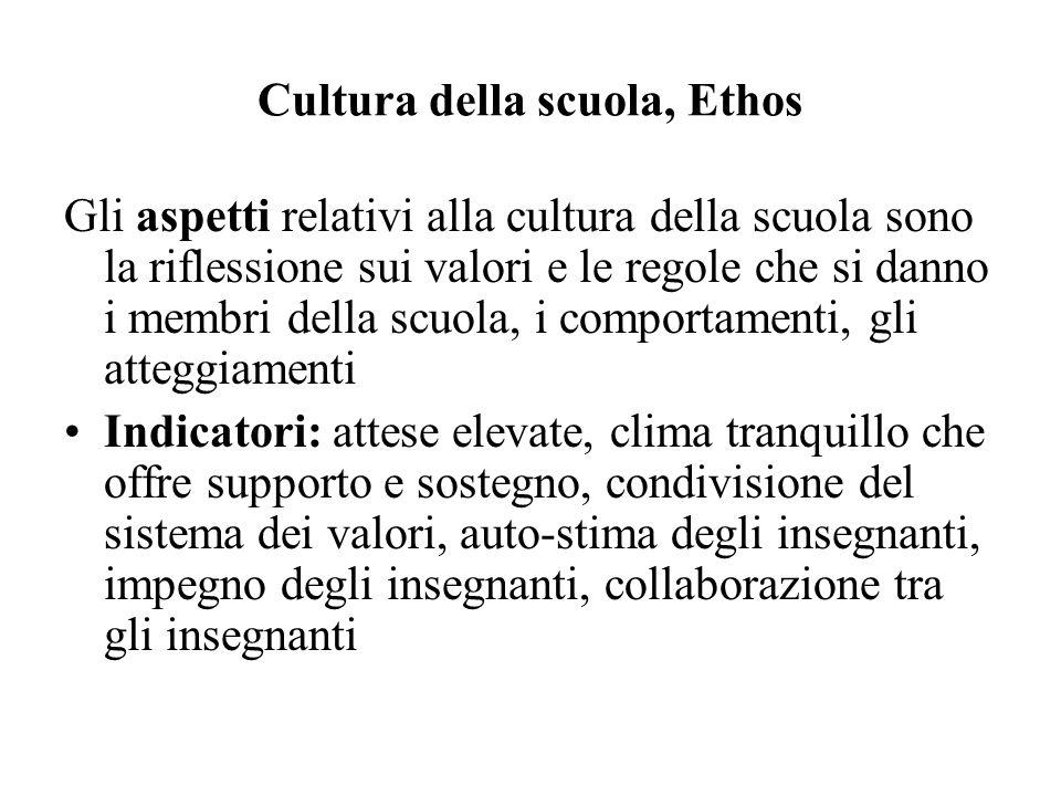 Cultura della scuola, Ethos Gli aspetti relativi alla cultura della scuola sono la riflessione sui valori e le regole che si danno i membri della scuo