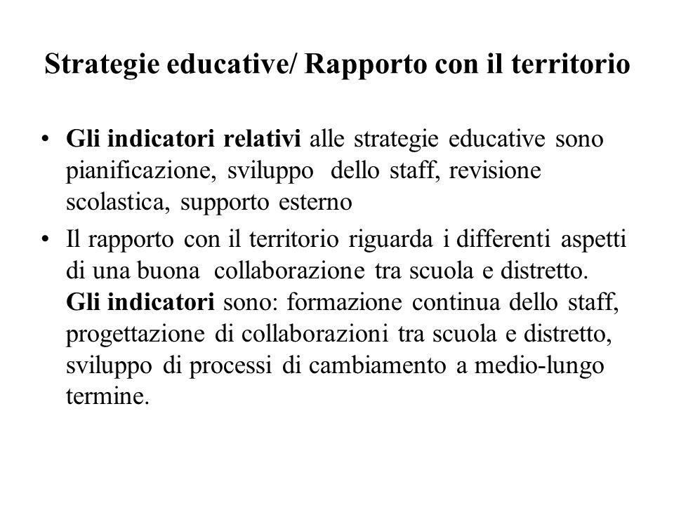 Strategie educative/ Rapporto con il territorio Gli indicatori relativi alle strategie educative sono pianificazione, sviluppo dello staff, revisione