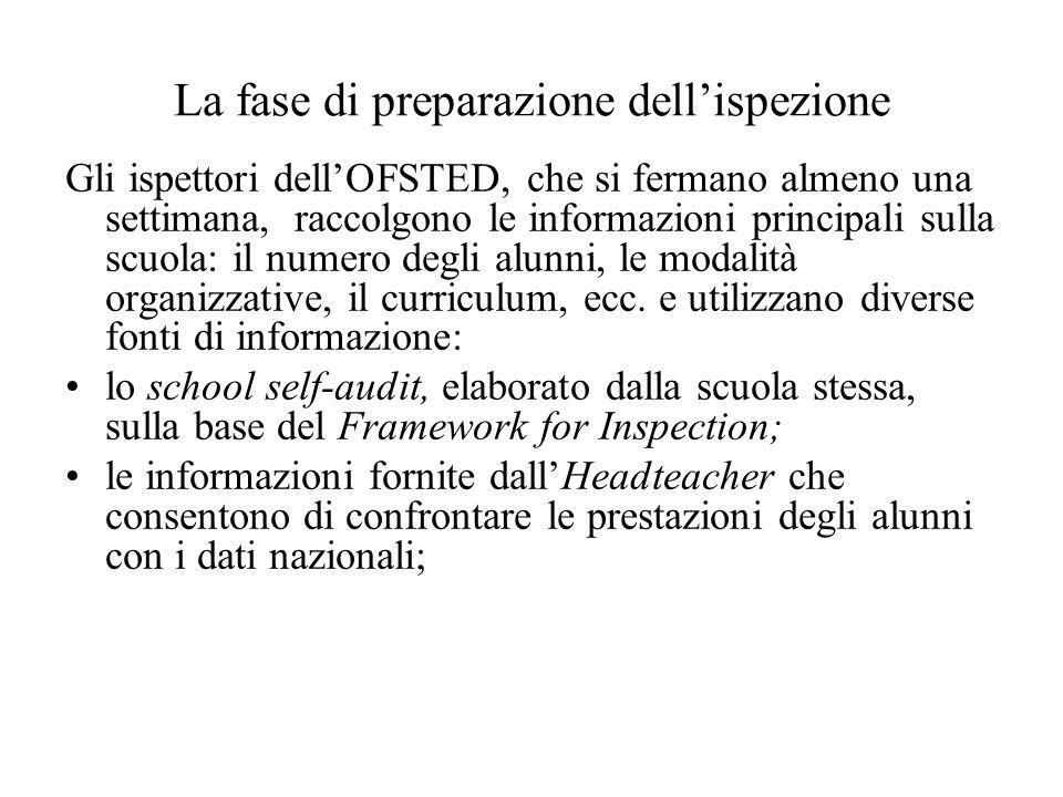 La fase di preparazione dellispezione Gli ispettori dellOFSTED, che si fermano almeno una settimana, raccolgono le informazioni principali sulla scuol