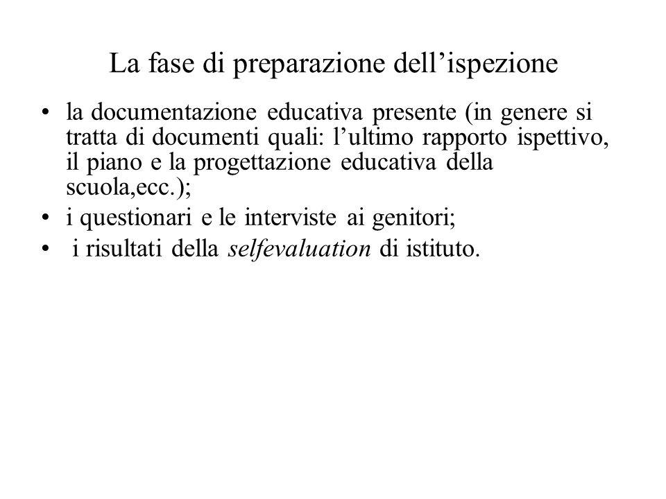 La fase di preparazione dellispezione la documentazione educativa presente (in genere si tratta di documenti quali: lultimo rapporto ispettivo, il pia
