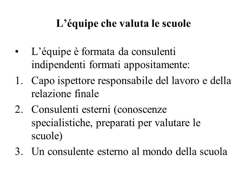 Léquipe che valuta le scuole Léquipe è formata da consulenti indipendenti formati appositamente: 1.Capo ispettore responsabile del lavoro e della rela