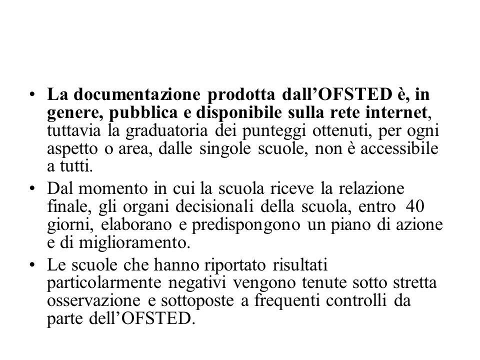 La documentazione prodotta dallOFSTED è, in genere, pubblica e disponibile sulla rete internet, tuttavia la graduatoria dei punteggi ottenuti, per ogn