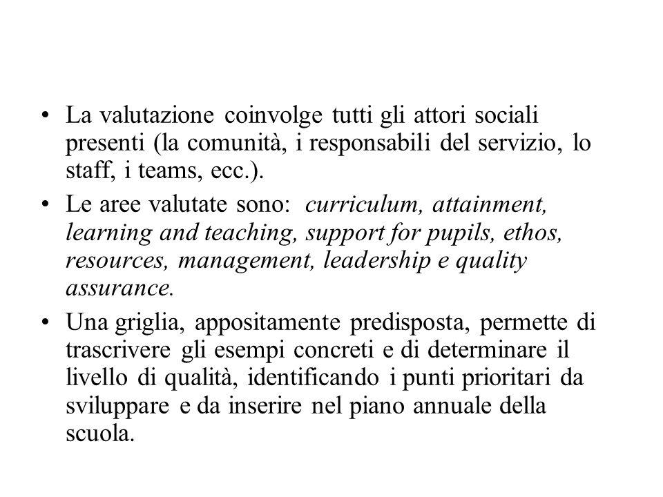 La valutazione coinvolge tutti gli attori sociali presenti (la comunità, i responsabili del servizio, lo staff, i teams, ecc.). Le aree valutate sono: