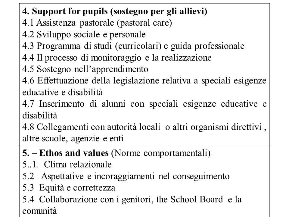 4. Support for pupils (sostegno per gli allievi) 4.1 Assistenza pastorale (pastoral care) 4.2 Sviluppo sociale e personale 4.3 Programma di studi (cur