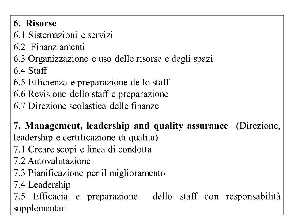 6. Risorse 6.1 Sistemazioni e servizi 6.2 Finanziamenti 6.3 Organizzazione e uso delle risorse e degli spazi 6.4 Staff 6.5 Efficienza e preparazione d