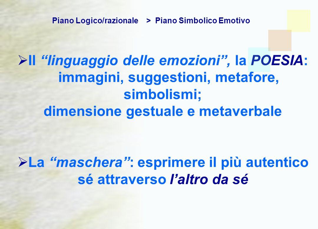 Il linguaggio delle emozioni, la POESIA: immagini, suggestioni, metafore, simbolismi; dimensione gestuale e metaverbale La maschera: esprimere il più autentico sé attraverso laltro da sé Piano Logico/razionale > Piano Simbolico Emotivo