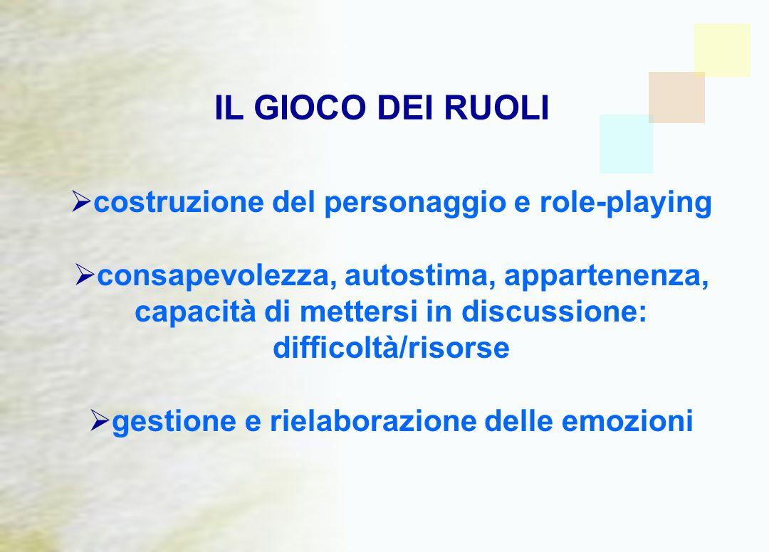 costruzione del personaggio e role-playing consapevolezza, autostima, appartenenza, capacità di mettersi in discussione: difficoltà/risorse gestione e rielaborazione delle emozioni IL GIOCO DEI RUOLI