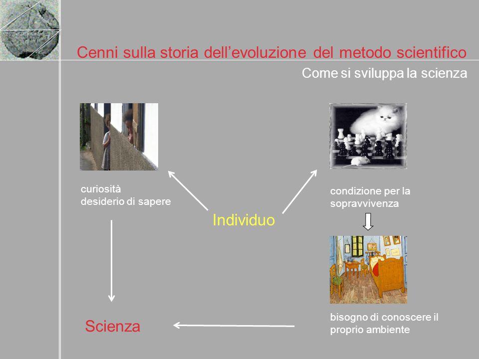 Come si sviluppa la scienza Cenni sulla storia dellevoluzione del metodo scientifico curiosità desiderio di sapere bisogno di conoscere il proprio amb
