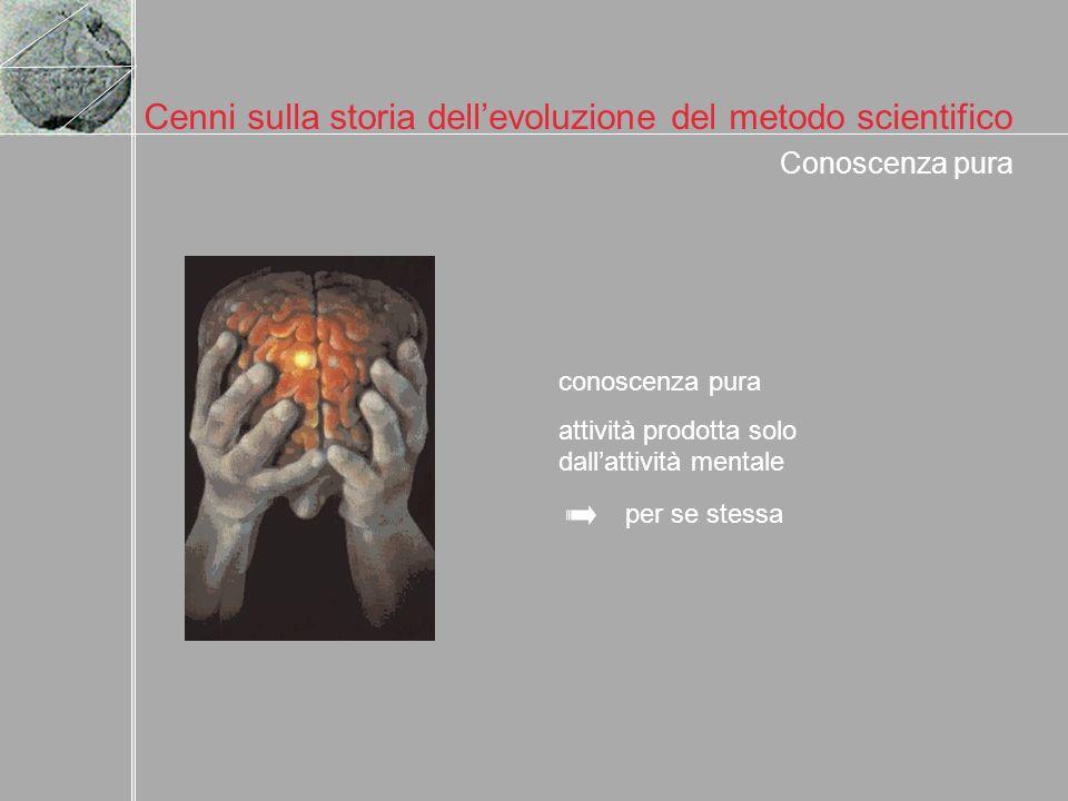 Cenni sulla storia dellevoluzione del metodo scientifico Conoscenza pura conoscenza pura attività prodotta solo dallattività mentale per se stessa