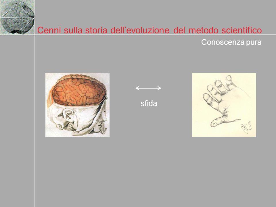Cenni sulla storia dellevoluzione del metodo scientifico sfida Conoscenza pura