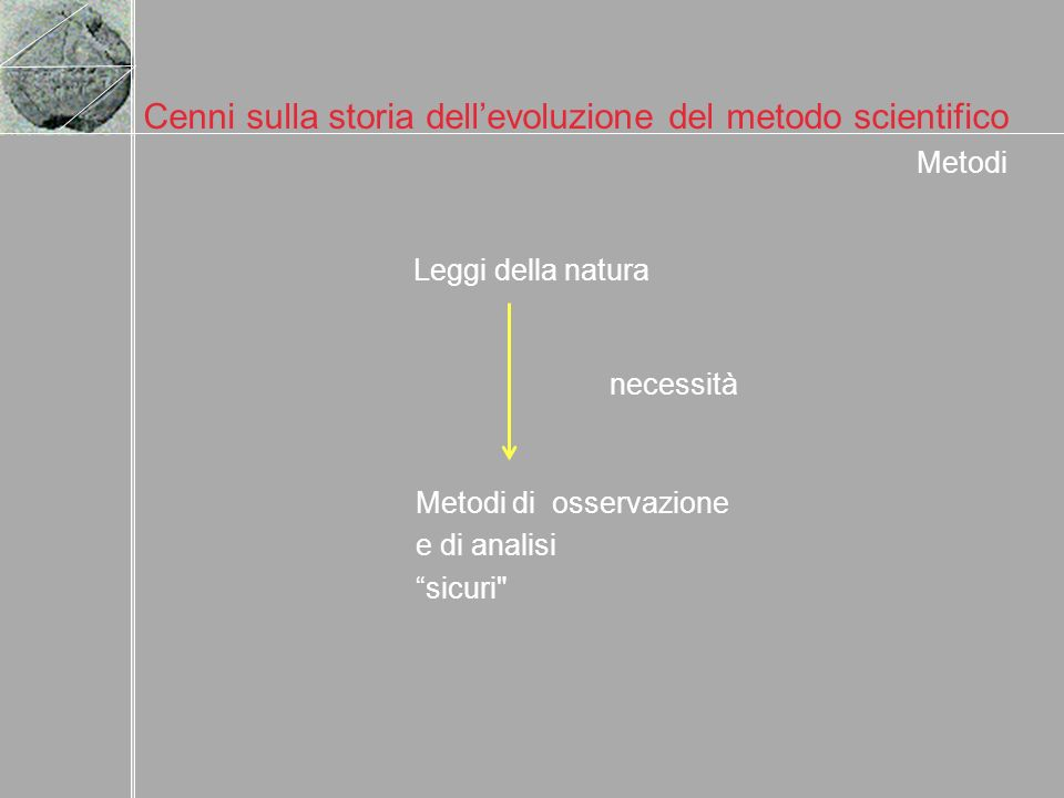 Cenni sulla storia dellevoluzione del metodo scientifico Metodi Leggi della natura Metodi di osservazione e di analisi sicuri