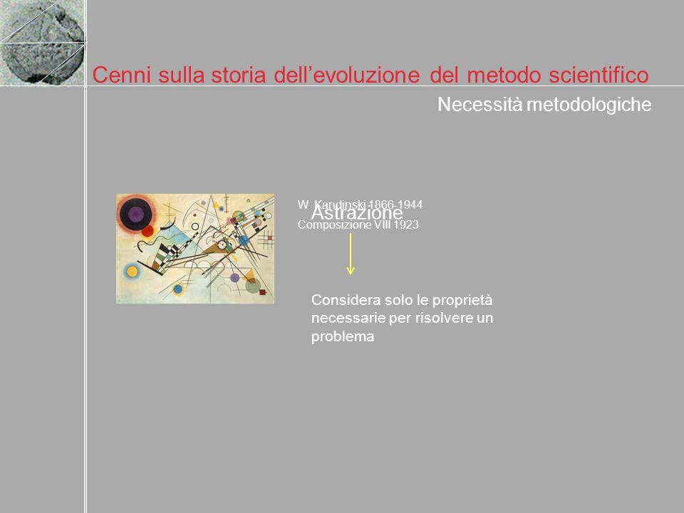 Cenni sulla storia dellevoluzione del metodo scientifico Necessità metodologiche Astrazione W. Kandinski 1866-1944 Composizione VIII 1923 Considera so