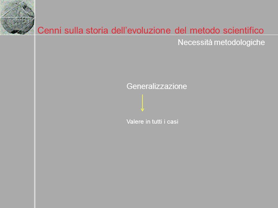 Cenni sulla storia dellevoluzione del metodo scientifico Necessità metodologiche Generalizzazione Valere in tutti i casi