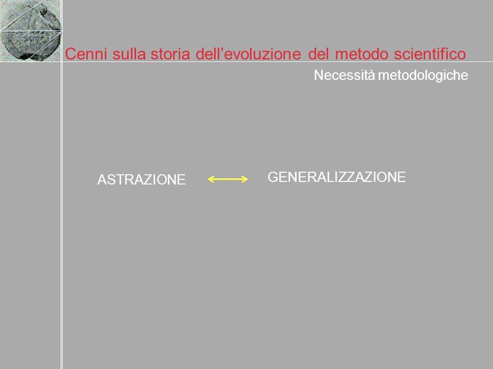 Cenni sulla storia dellevoluzione del metodo scientifico Necessità metodologiche ASTRAZIONE GENERALIZZAZIONE