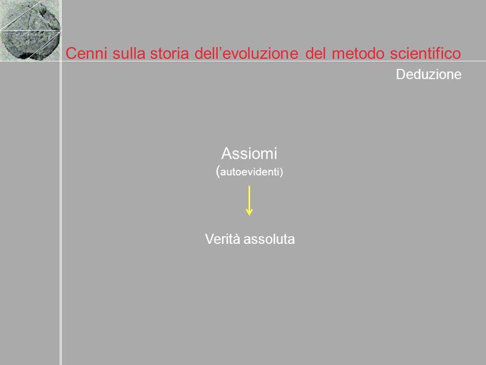 Cenni sulla storia dellevoluzione del metodo scientifico Deduzione Assiomi ( autoevidenti) Verità assoluta
