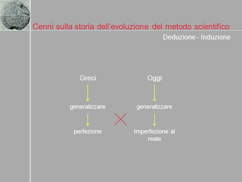 Cenni sulla storia dellevoluzione del metodo scientifico Deduzione - Induzione GreciOggi generalizzare perfezioneImperfezione al reale