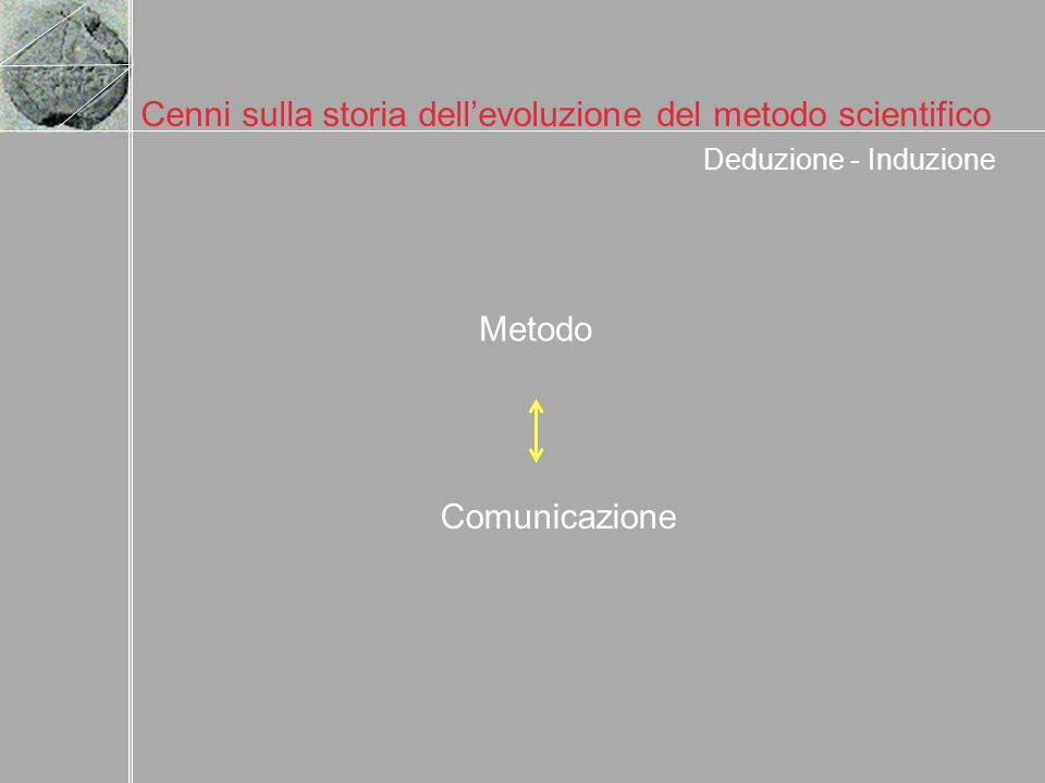 Cenni sulla storia dellevoluzione del metodo scientifico Deduzione - Induzione Metodo Comunicazione