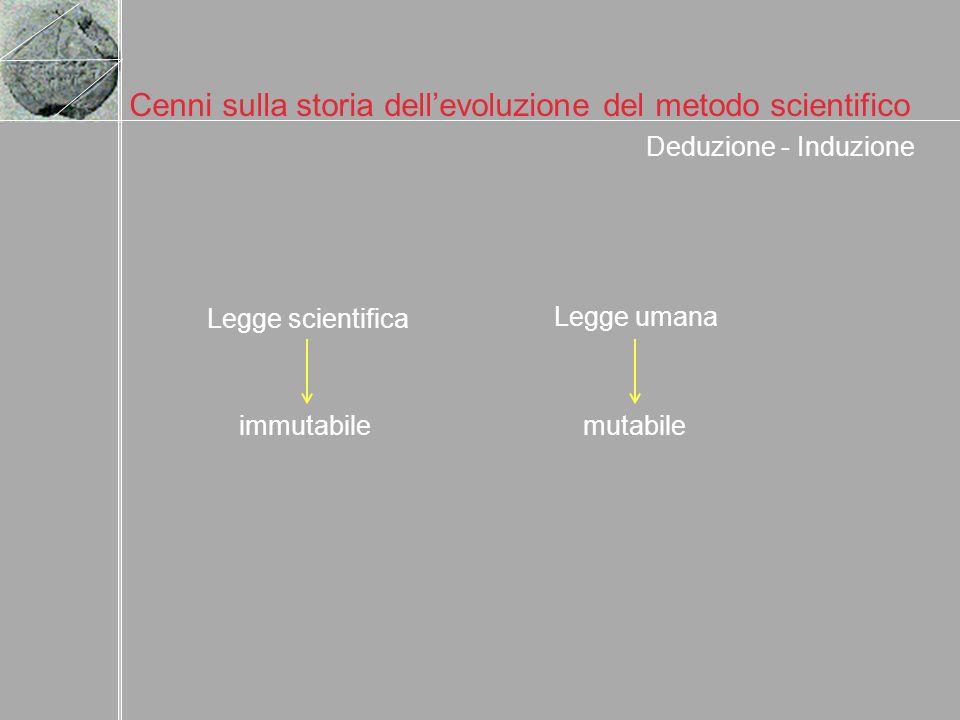 Cenni sulla storia dellevoluzione del metodo scientifico Deduzione - Induzione Legge scientifica Legge umana immutabilemutabile