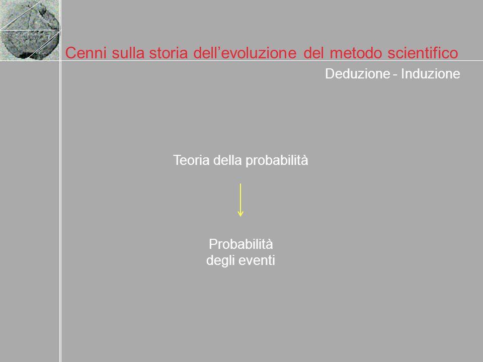 Cenni sulla storia dellevoluzione del metodo scientifico Deduzione - Induzione Teoria della probabilità Probabilità degli eventi