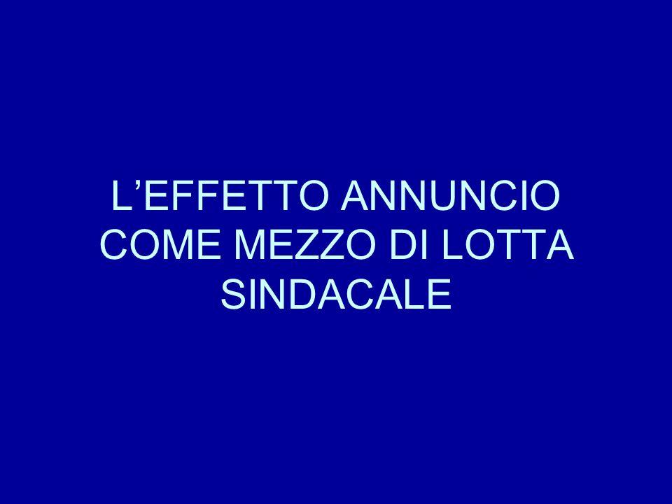 LEFFETTO ANNUNCIO COME MEZZO DI LOTTA SINDACALE