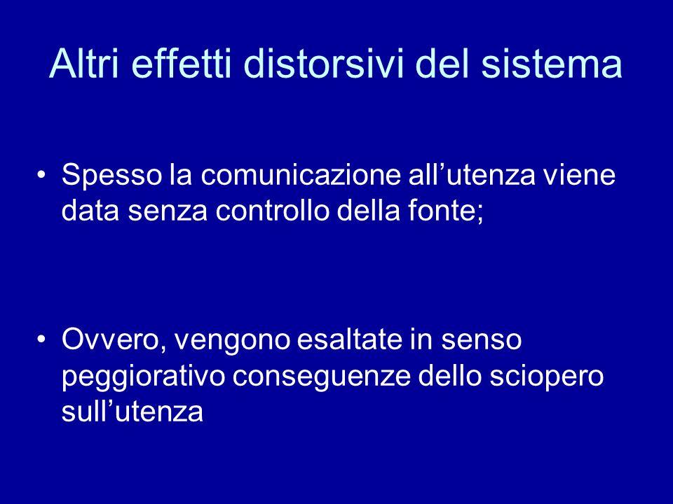 Altri effetti distorsivi del sistema Spesso la comunicazione allutenza viene data senza controllo della fonte; Ovvero, vengono esaltate in senso peggi
