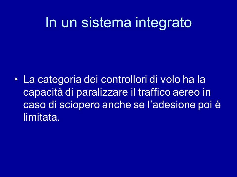 In un sistema integrato La categoria dei controllori di volo ha la capacità di paralizzare il traffico aereo in caso di sciopero anche se ladesione po