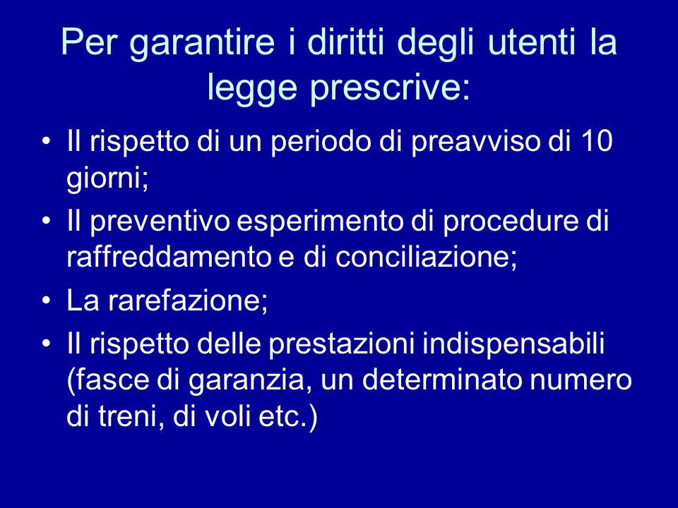 Per garantire i diritti degli utenti la legge prescrive: Il rispetto di un periodo di preavviso di 10 giorni; Il preventivo esperimento di procedure d