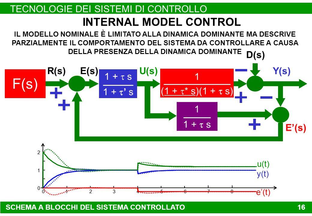 TECNOLOGIE DEI SISTEMI DI CONTROLLO 16 Y(s) U(s) INTERNAL MODEL CONTROL F(s) D(s) E(s)R(s) 1 (1 + * s)(1 + s) 1 1 + s E(s) 012345678 0 1 2 y(t) e(t) u(t) 012345678 0 1 2 y(t) e(t) u(t) IL MODELLO NOMINALE È LIMITATO ALLA DINAMICA DOMINANTE MA DESCRIVE PARZIALMENTE IL COMPORTAMENTO DEL SISTEMA DA CONTROLLARE A CAUSA DELLA PRESENZA DELLA DINAMICA DOMINANTE SCHEMA A BLOCCHI DEL SISTEMA CONTROLLATO