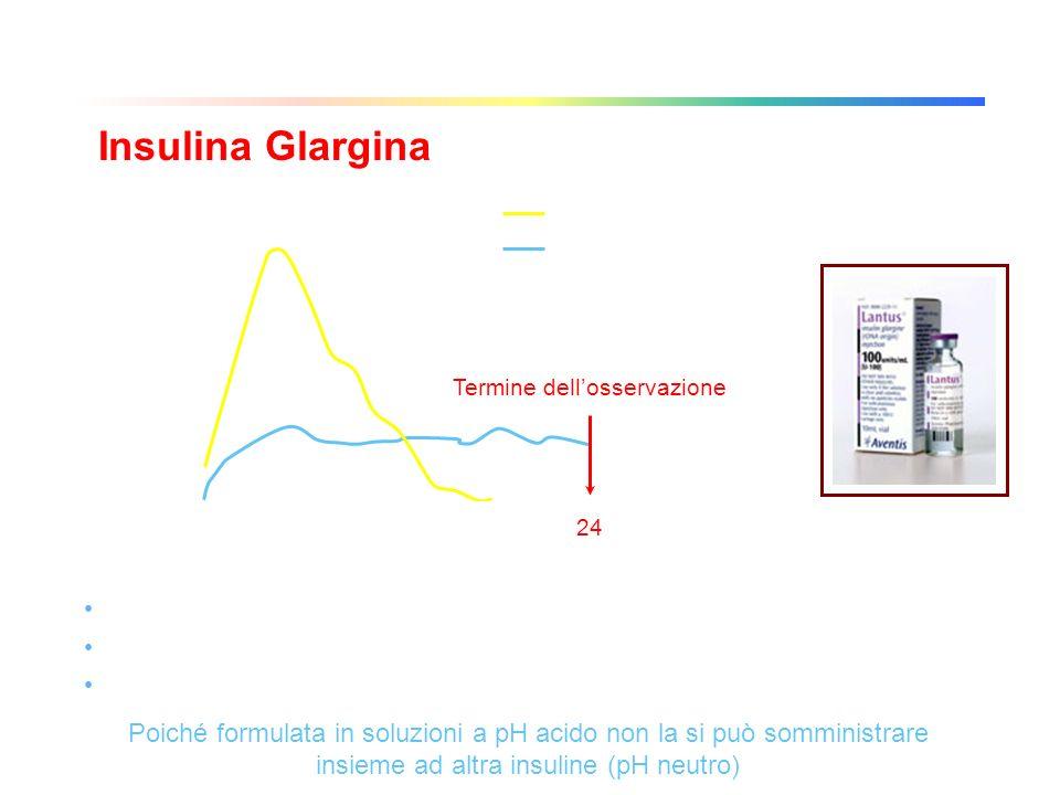 Analoghi dellinsulina Insulina Glargina Assenza del picco dazione Simula il profilo di secrezione continua di insulina dei soggetti non diabetici Somm