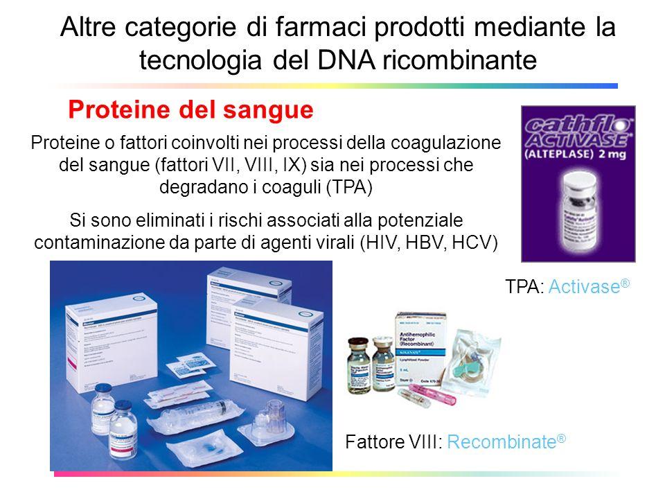 Altre categorie di farmaci prodotti mediante la tecnologia del DNA ricombinante Proteine del sangue Fattore VIII: Recombinate ® Proteine o fattori coi