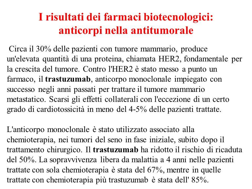 I risultati dei farmaci biotecnologici: anticorpi nella antitumorale Circa il 30% delle pazienti con tumore mammario, produce un'elevata quantità di u