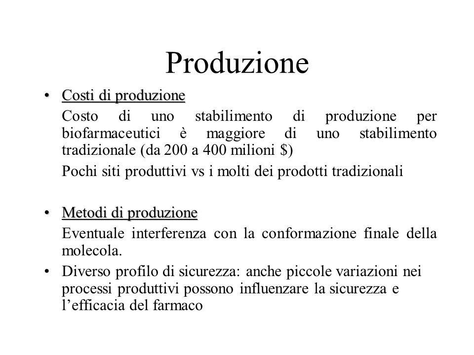 Produzione Costi di produzioneCosti di produzione Costo di uno stabilimento di produzione per biofarmaceutici è maggiore di uno stabilimento tradizion