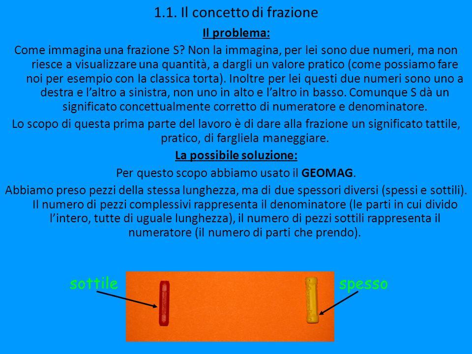 1.1. Il concetto di frazione Il problema: Come immagina una frazione S? Non la immagina, per lei sono due numeri, ma non riesce a visualizzare una qua