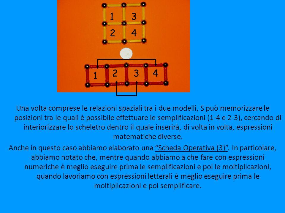 Una volta comprese le relazioni spaziali tra i due modelli, S può memorizzare le posizioni tra le quali è possibile effettuare le semplificazioni (1-4
