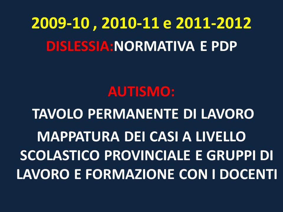 2009-10, 2010-11 e 2011-2012 DISLESSIA:NORMATIVA E PDP AUTISMO: TAVOLO PERMANENTE DI LAVORO MAPPATURA DEI CASI A LIVELLO SCOLASTICO PROVINCIALE E GRUP
