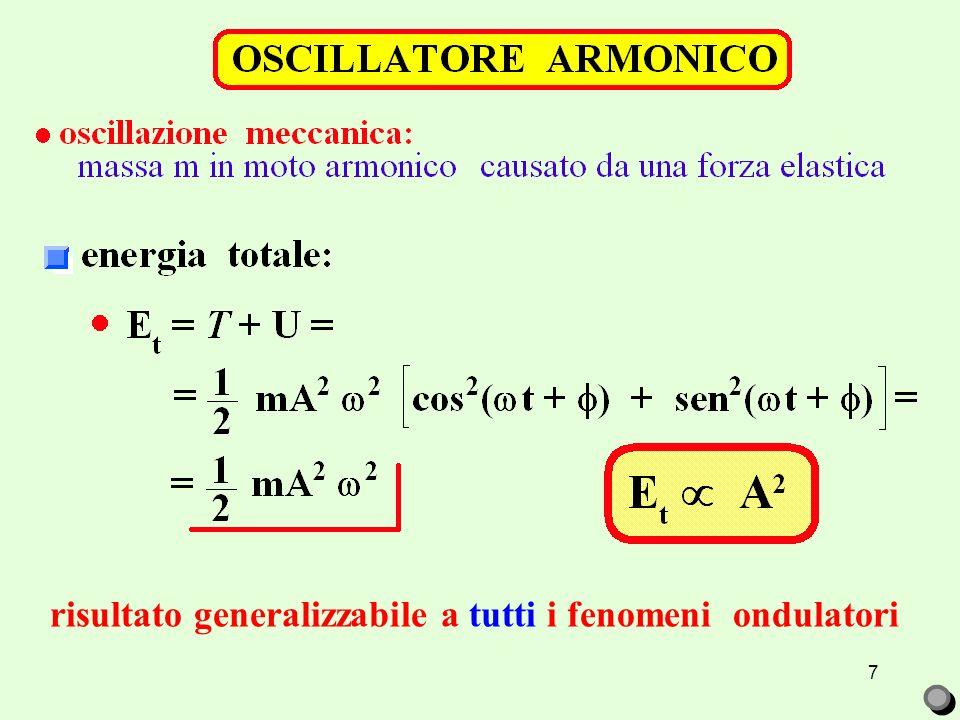 6 x = A sen( t+ )