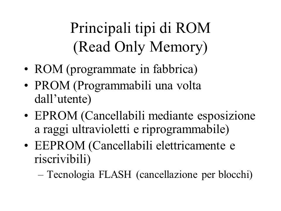Principali tipi di ROM (Read Only Memory) ROM (programmate in fabbrica) PROM (Programmabili una volta dallutente) EPROM (Cancellabili mediante esposiz