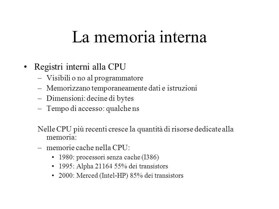 La Memoria principale Memorizza dati e istruzioni che servono per il funzionamento dellunità centrale.