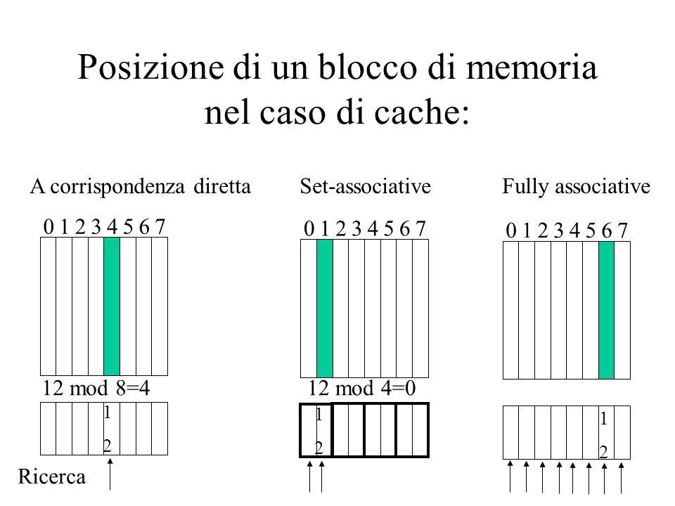 Posizione di un blocco di memoria nel caso di cache: A corrispondenza direttaSet-associative Fully associative 01234567 1212 01234567 1212 01234567 12