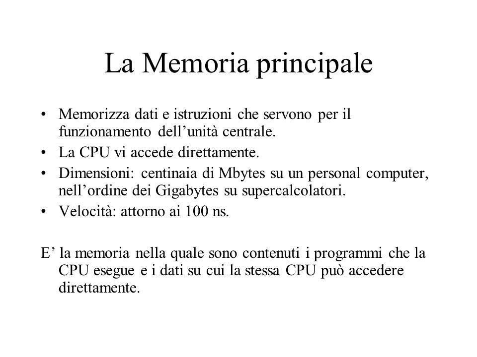 La Memoria principale Memorizza dati e istruzioni che servono per il funzionamento dellunità centrale. La CPU vi accede direttamente. Dimensioni: cent