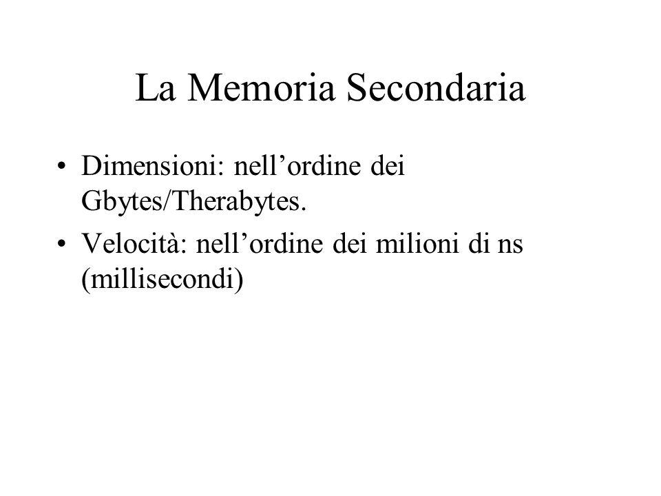 La Memoria Secondaria Dimensioni: nellordine dei Gbytes/Therabytes. Velocità: nellordine dei milioni di ns (millisecondi)