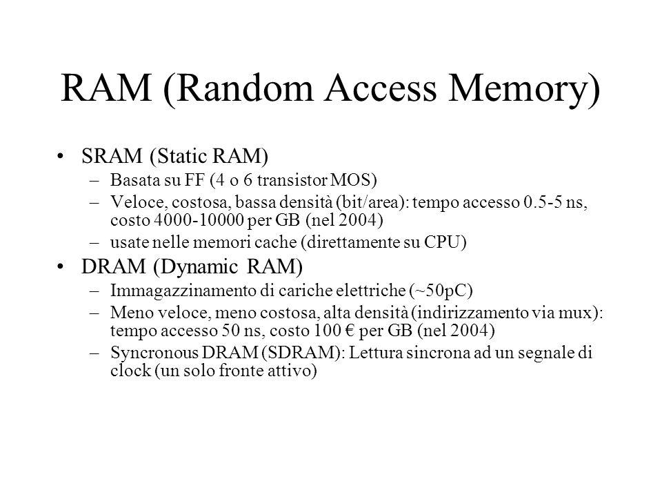 RAM (Random Access Memory) SRAM (Static RAM) –Basata su FF (4 o 6 transistor MOS) –Veloce, costosa, bassa densità (bit/area): tempo accesso 0.5-5 ns,