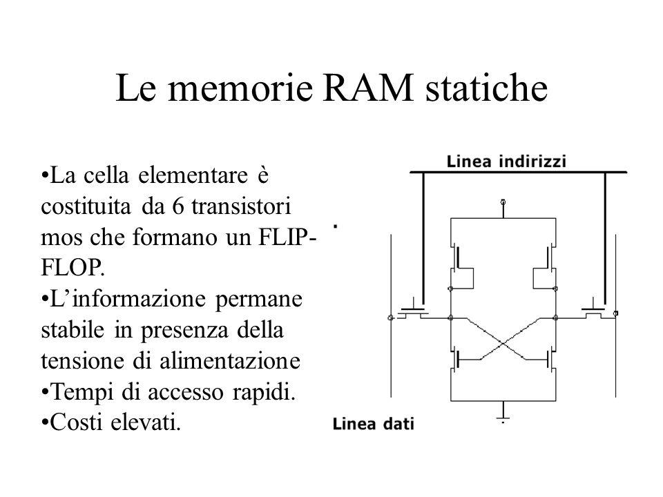 Le memorie RAM statiche La cella elementare è costituita da 6 transistori mos che formano un FLIP- FLOP. Linformazione permane stabile in presenza del