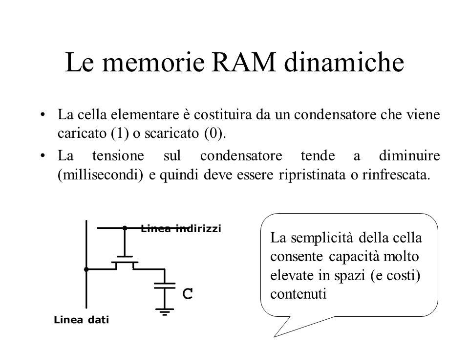 RAM caratteristiche principali Tanti aspetti specifici Formato di un modulo (altezza x ampiezza) –64K x 8 (64K indirizzi, 8 bit per indirizzo) –512 x 1 –126K x 4 –2K x 8 Moduli preassemblati –SIMM (72 pin), DIMM (168 pin), … Ex: PC-133 8M x 64 (8 chip, 32M x 8 bit) Tempo di ciclo –Tempo che intercorre fra due operazioni (read o write) su locazioni differenti