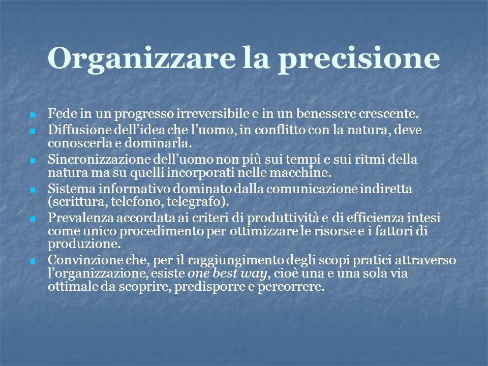 Organizzare la precisione Fede in un progresso irreversibile e in un benessere crescente. Diffusione dellidea che luomo, in conflitto con la natura, d